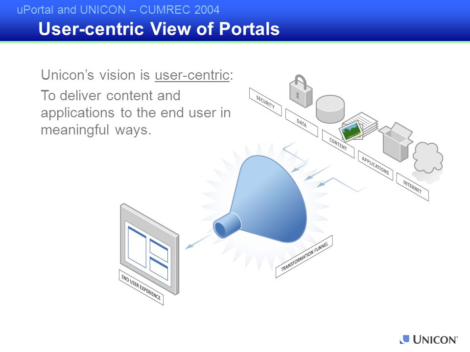 uPortal and UNICON – CUMREC 2004 Unicon's vision is user-centric: To deliver content and applications to the end user in meaningful ways.