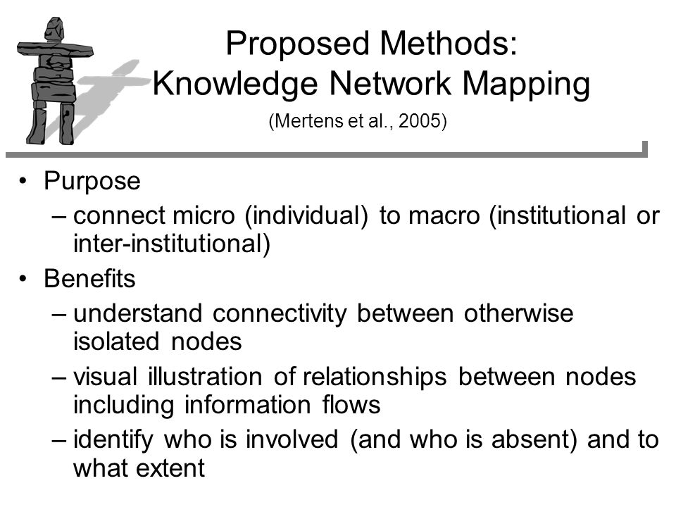 (Mertens et al., 2005) Proposed Methods: Knowledge Network Mapping Purpose –connect micro (individual) to macro (institutional or inter-institutional) Benefits –understand connectivity between otherwise isolated nodes –visual illustration of relationships between nodes including information flows –identify who is involved (and who is absent) and to what extent