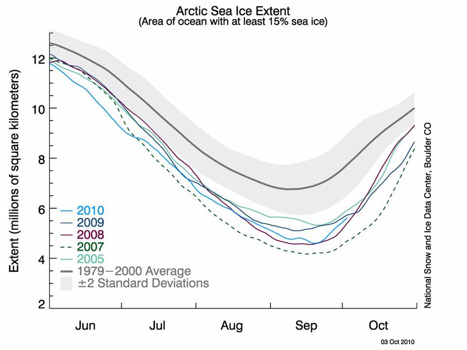 Northwest Passage, September 2007 (Source: NASA Images)