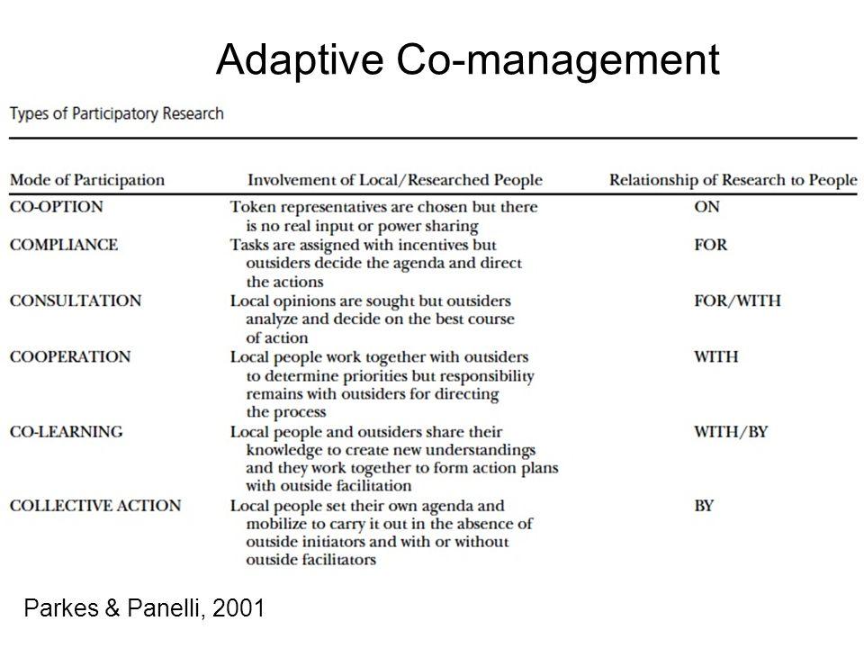 Adaptive Co-management Parkes & Panelli, 2001