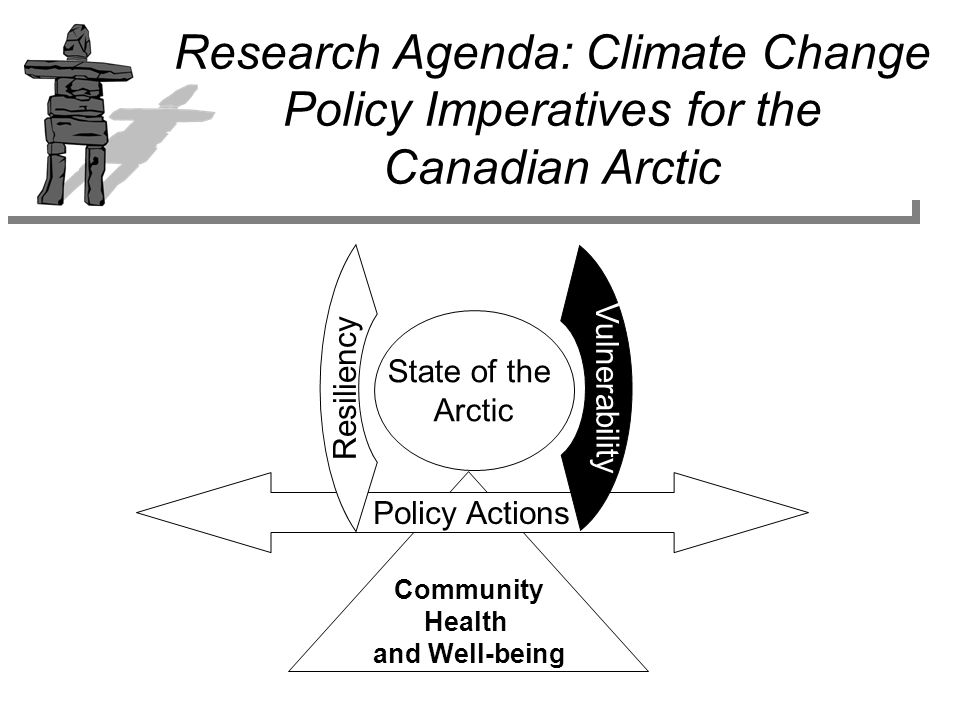 State of the Arctic Community Health and Well-being Research Agenda: Climate Change Policy Imperatives for the Canadian Arctic Policy Actions Vulnerability Resiliency