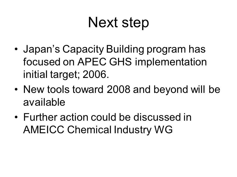 Next step Japan's Capacity Building program has focused on APEC GHS implementation initial target; 2006.