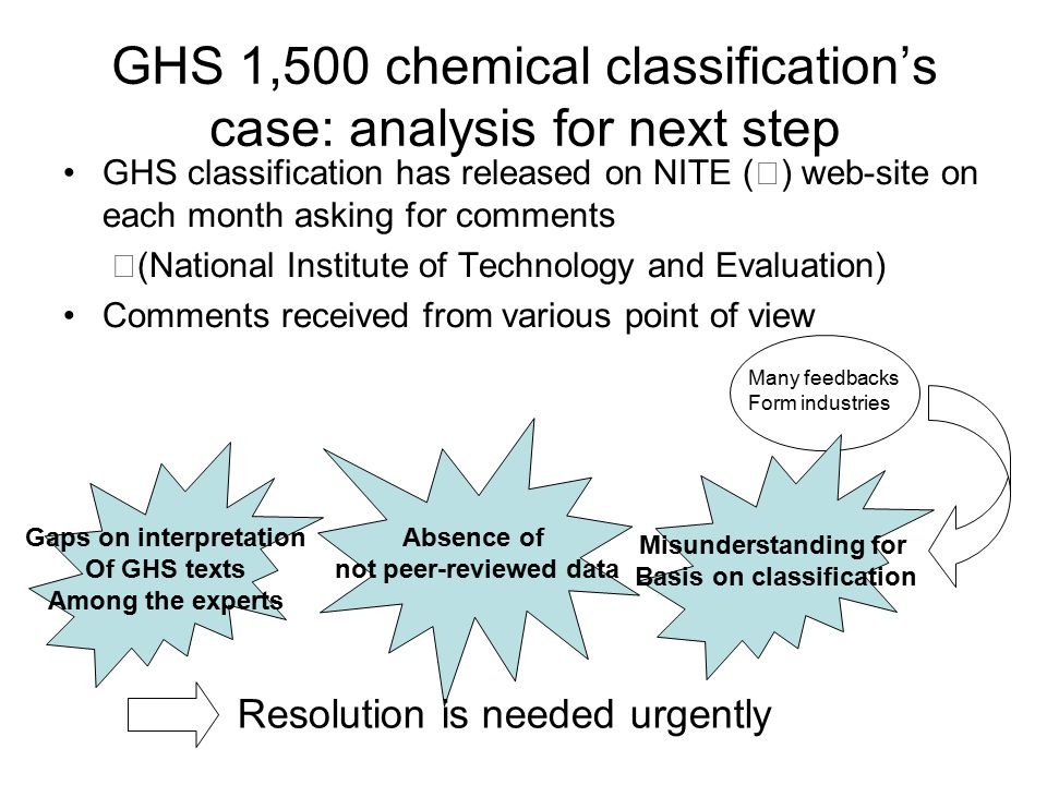 GHS 1,500 chemical classification's case: analysis for next step GHS classification has released on NITE ( ※ ) web-site on each month asking for comments ※ (National Institute of Technology and Evaluation) Comments received from various point of view Many feedbacks Form industries Gaps on interpretation Of GHS texts Among the experts Absence of not peer-reviewed data Misunderstanding for Basis on classification Resolution is needed urgently