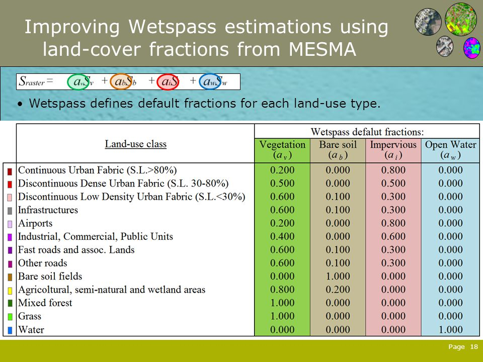 Page 18 Improving Wetspass estimations using land-cover fractions from MESMA Wetspass defines default fractions for each land-use type.