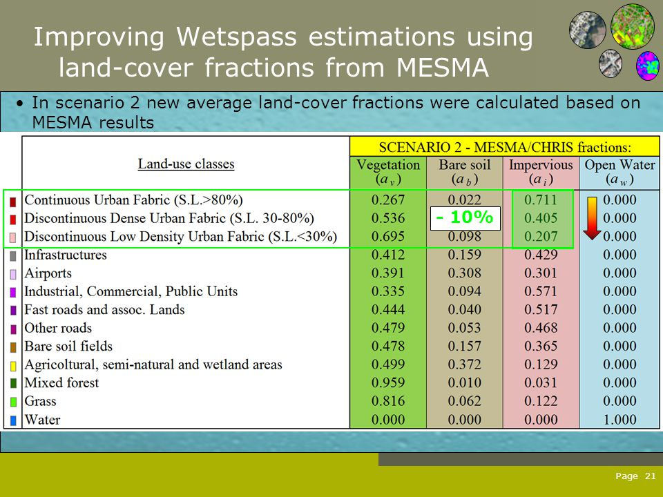 Page 21 Improving Wetspass estimations using land-cover fractions from MESMA In scenario 2 new average land-cover fractions were calculated based on M