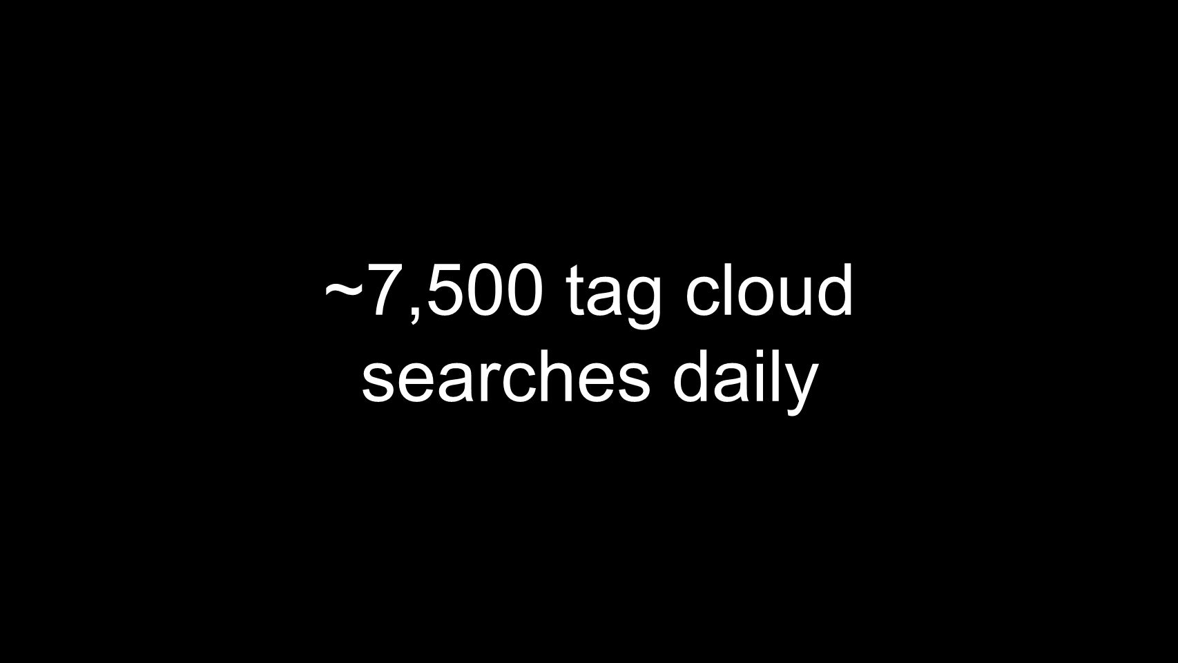 ~7,500 tag cloud searches daily