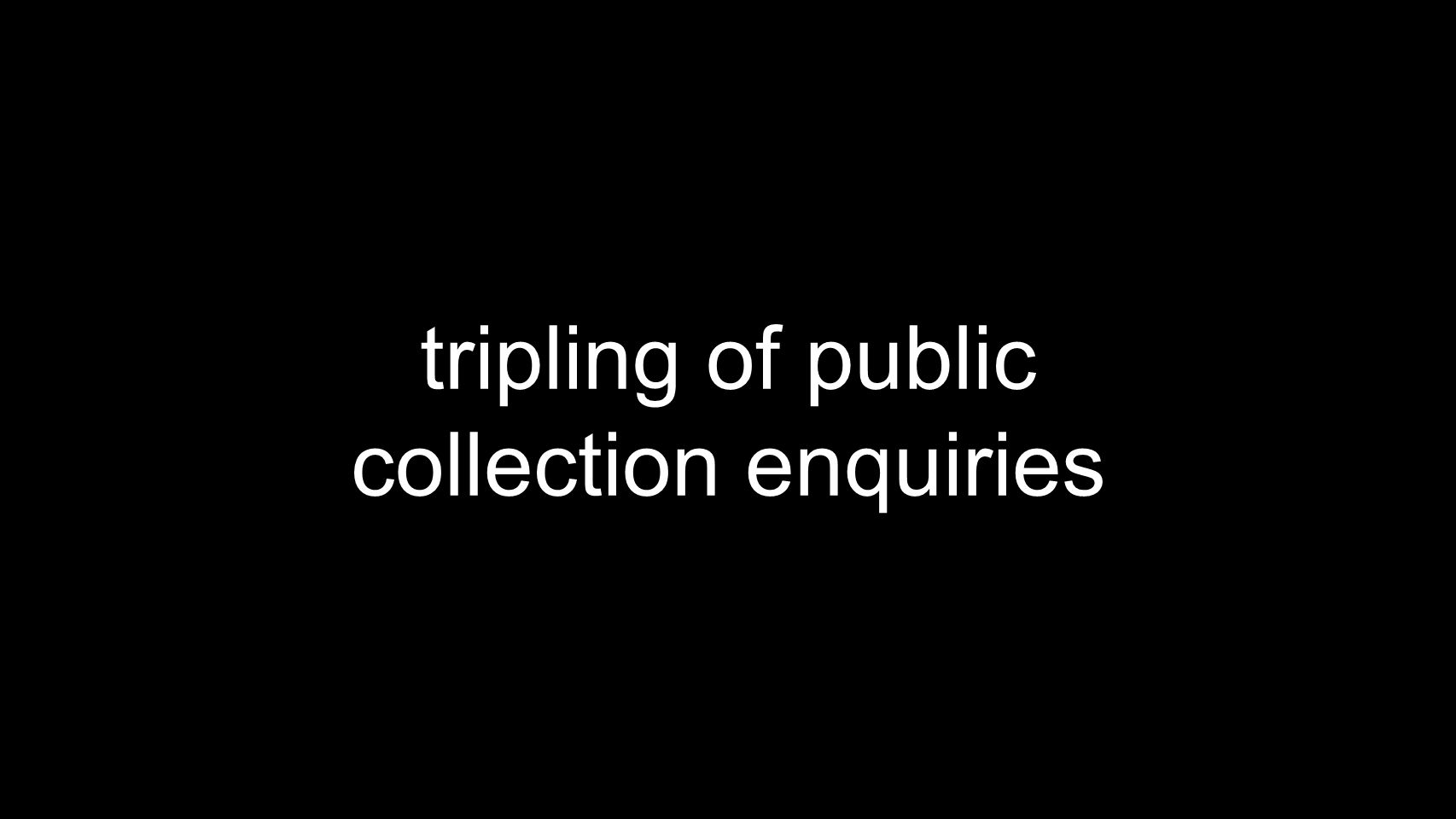 tripling of public collection enquiries