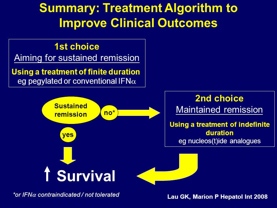 Summary: Treatment Algorithm to Improve Clinical Outcomes 1st choice Aiming for sustained remission Using a treatment of finite duration eg pegylated