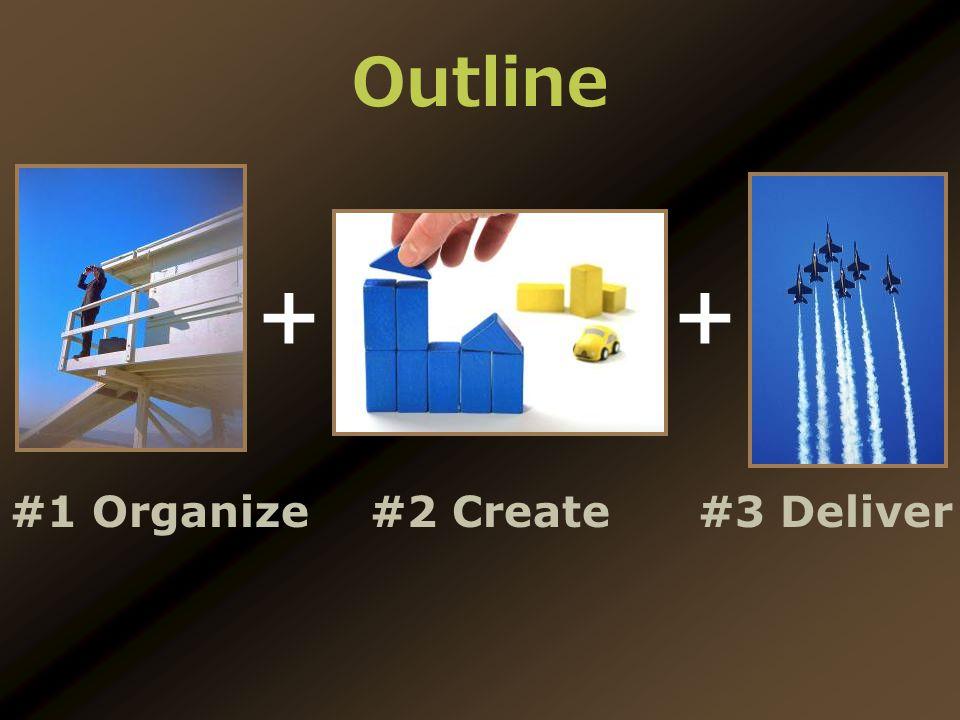Outline #1 Organize#2 Create#3 Deliver ++
