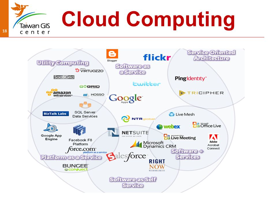 18 Cloud Computing