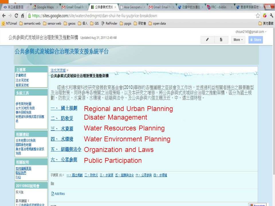 27 Regional and Urban Planning Disater Management Water Resources Planning Water Environment Planning Organization and Laws Public Participation