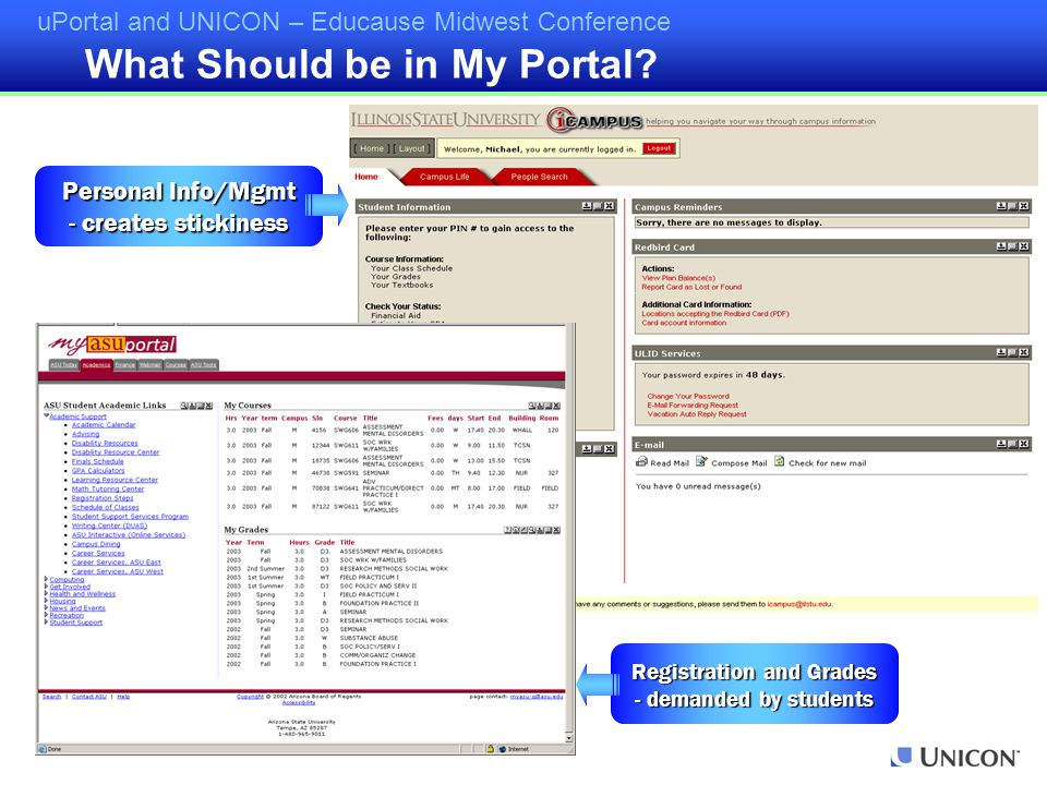 uPortal and UNICON – Educause Midwest Conference What Should be in My Portal? Personal Info/Mgmt - creates stickiness Registration and Grades - demand