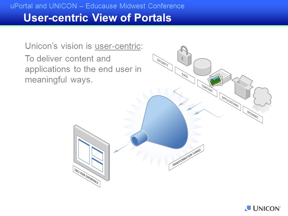 uPortal and UNICON – Educause Midwest Conference Unicon's vision is user-centric: To deliver content and applications to the end user in meaningful wa