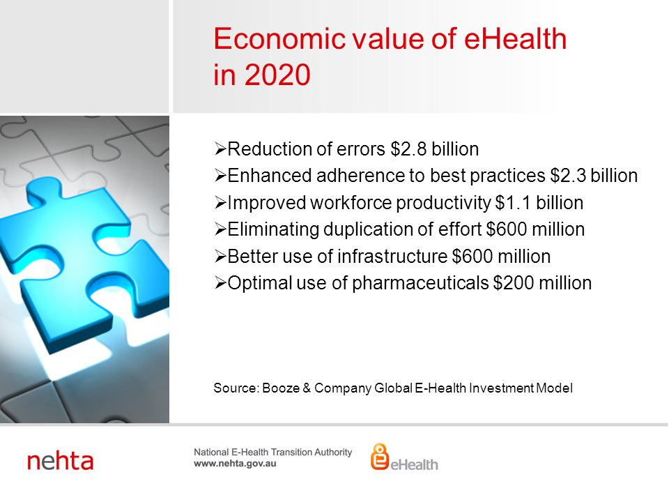 Economic value of eHealth in 2020  Reduction of errors $2.8 billion  Enhanced adherence to best practices $2.3 billion  Improved workforce producti