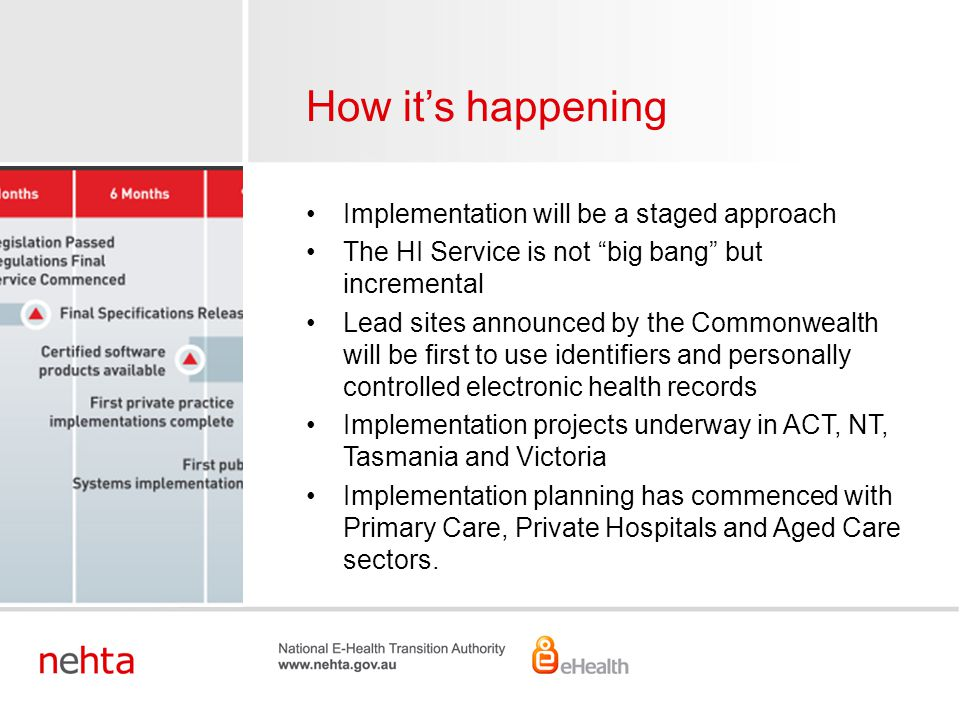 How it's happening Fast followers strategy: To engage with providers including public and private hospitals, GPs, specialists, pharmacists and allied health.