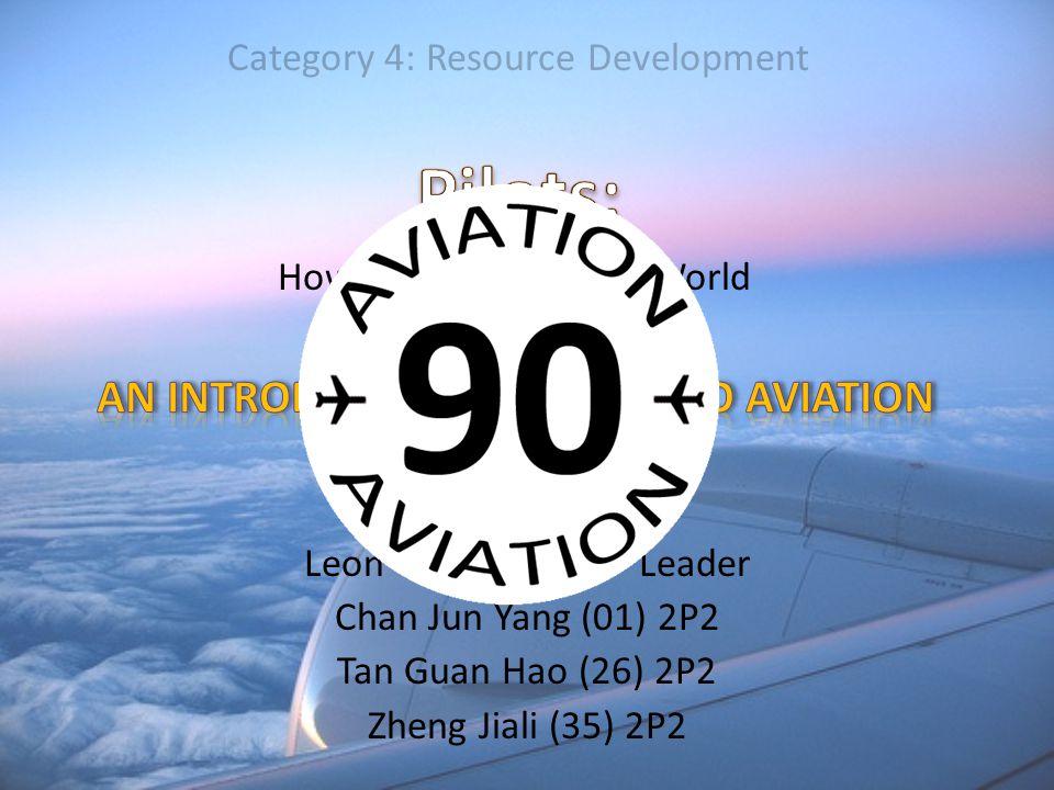 Done by: Leon Tan (28) 2P2 – Leader Chan Jun Yang (01) 2P2 Tan Guan Hao (26) 2P2 Zheng Jiali (35) 2P2 Category 4: Resource Development How They Change