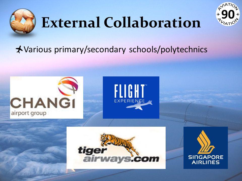 External Collaboration  Various primary/secondary schools/polytechnics