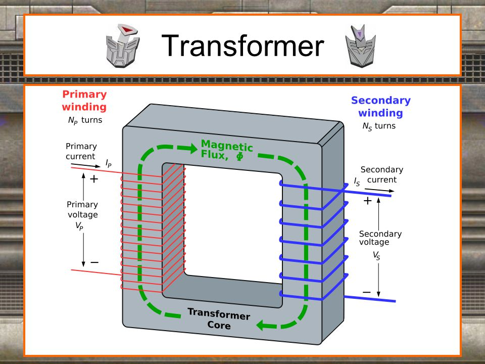 Principles A microwave oven consists of: –High Voltage Transformer –Cavity Magnetron, –Magnetron Control Circuit (usually with a microcontroller) –Waveguide –Cooking Chamber