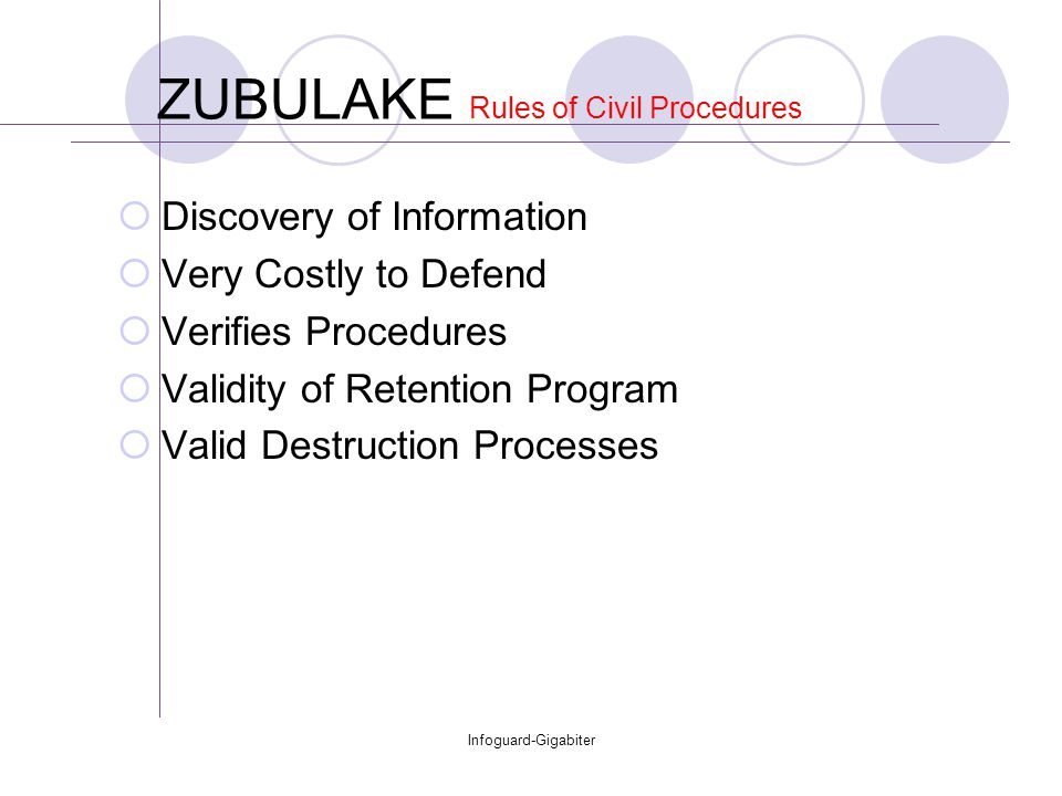 Infoguard-Gigabiter ZUBULAKE Rules of Civil Procedures  Discovery of Information  Very Costly to Defend  Verifies Procedures  Validity of Retentio