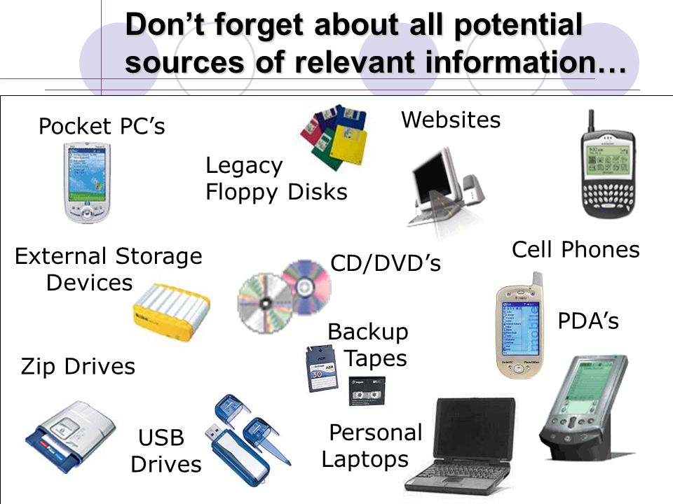 PDA's Zip Drives External Storage Devices USB Drives CD/DVD's Cell Phones Pocket PC's Legacy Floppy Disks Websites Don't forget about all potential sources of relevant information… Backup Tapes Personal Laptops