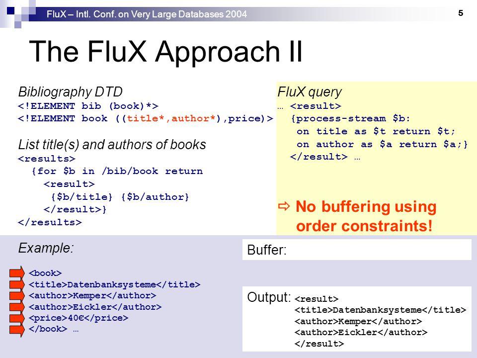 FluX – Intl.Conf.