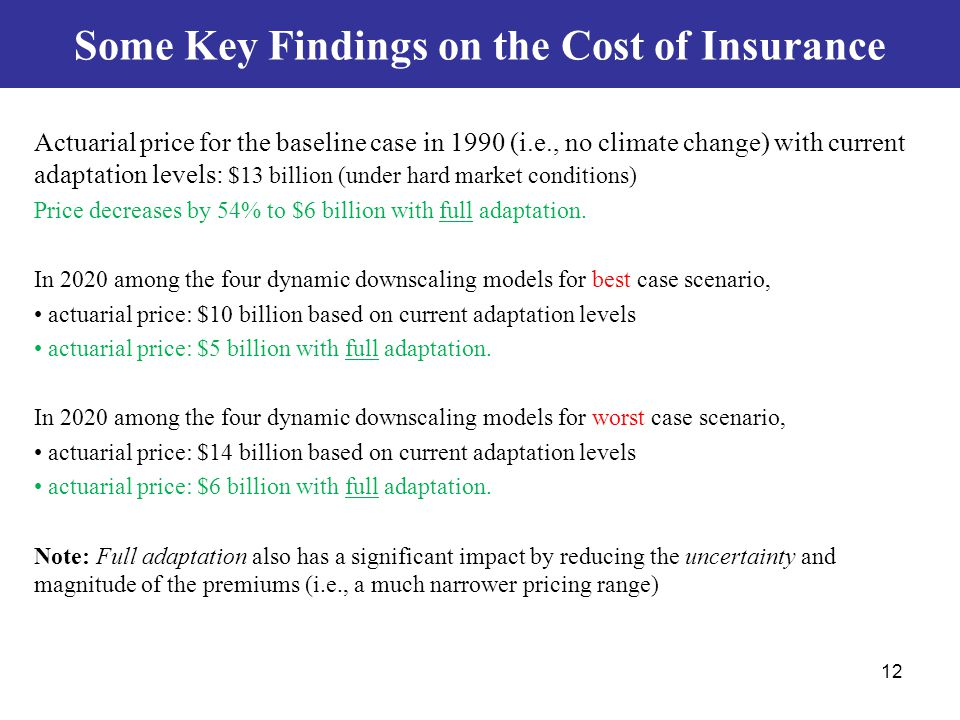 Some Key Findings on the Cost of Insurance Actuarial price for the baseline case in 1990 (i.e., no climate change) with current adaptation levels: $13 billion (under hard market conditions) Price decreases by 54% to $6 billion with full adaptation.