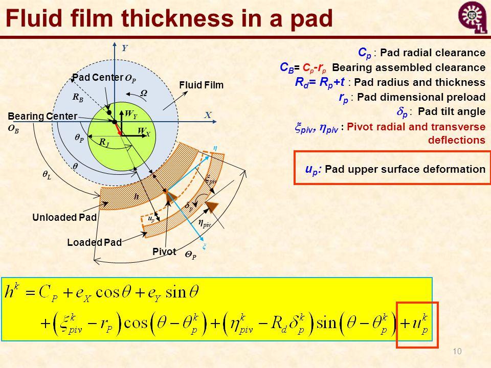 10 Fluid film thickness in a pad Ω Y X WYWY WXWX RBRB RJRJ θPθP θ θLθL h upup Fluid Film Bearing Center O B Pad Center O P η ξ ξ piv η piv δpδp Unload
