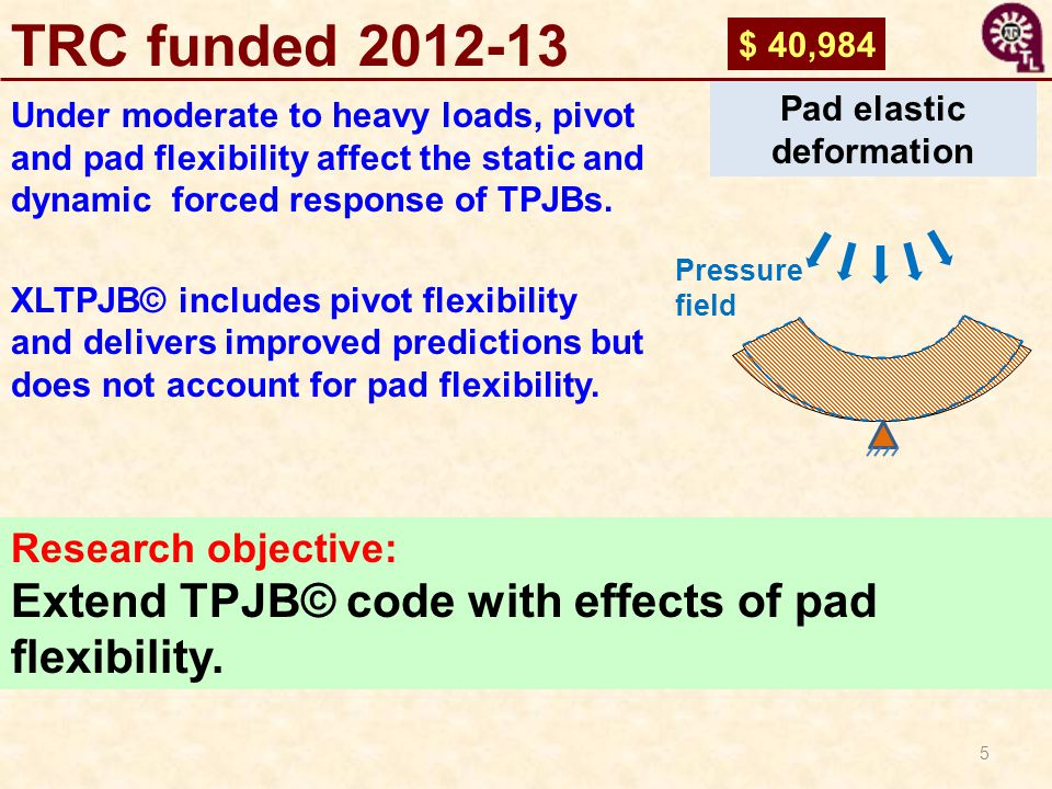 5 TRC funded 2012-13 Under moderate to heavy loads, pivot and pad flexibility affect the static and dynamic forced response of TPJBs. XLTPJB© includes