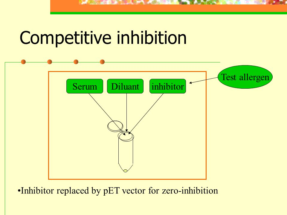 Competitive inhibition Inhibitor replaced by pET vector for zero-inhibition SeruminhibitorDiluant Test allergen