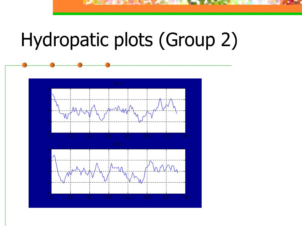 Hydropatic plots (Group 2)