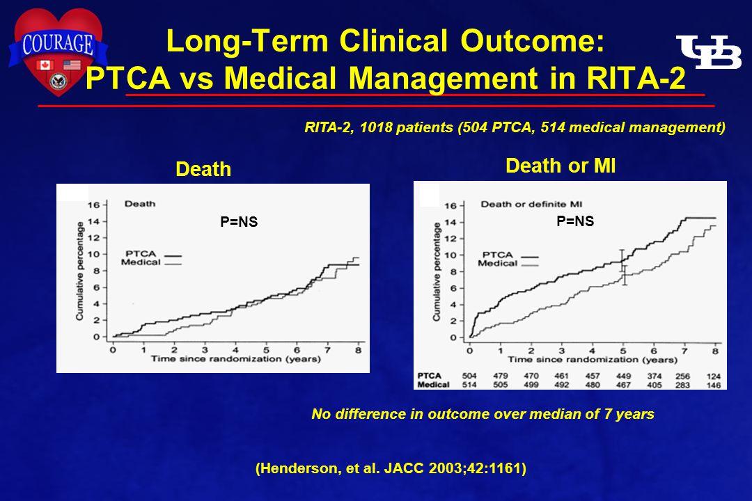 Long-Term Clinical Outcome: PTCA vs Medical Management in RITA-2 (Henderson, et al.