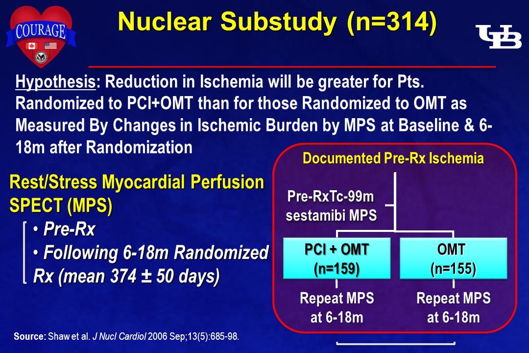 Nuclear Substudy (n=314) Source: Shaw et al. J Nucl Cardiol 2006 Sep;13(5):685-98.