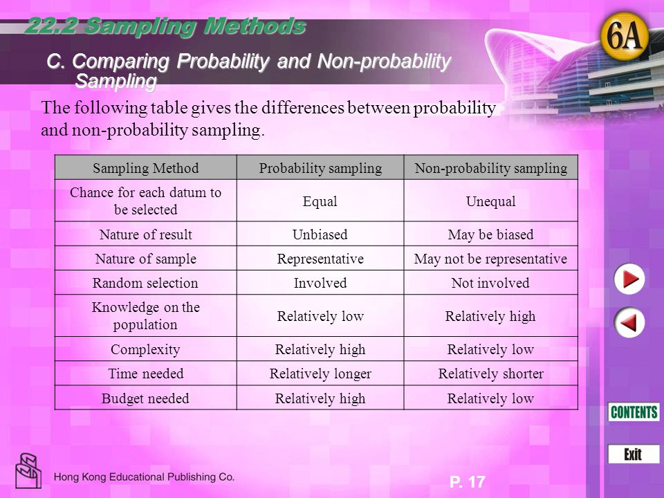 P. 17 22.2 Sampling Methods The following table gives the differences between probability and non-probability sampling. C. Comparing Probability and N