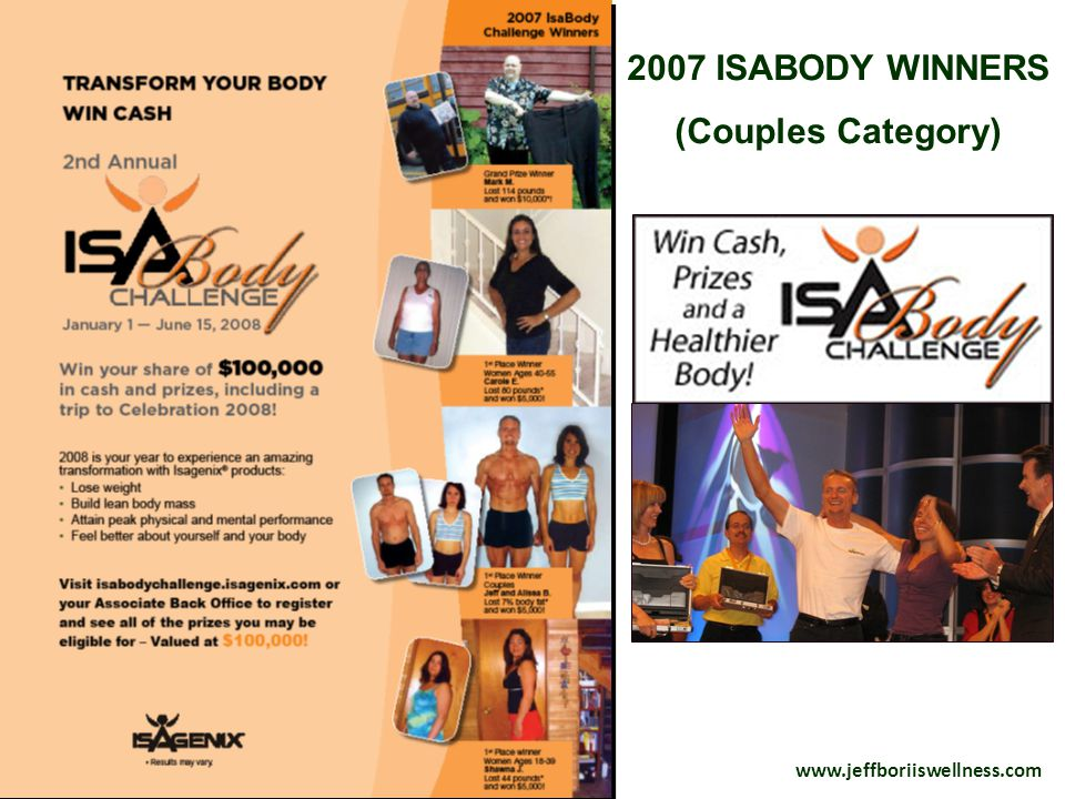 J eff B oris W ellness S olutions © www.jeffboriiswellness.com 2007 ISABODY WINNERS (Couples Category)