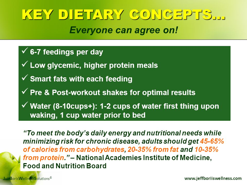 "J eff B oris W ellness S olutions © www.jeffboriiswellness.com KEY DIETARY CONCEPTS… Everyone can agree on! ""To meet the body's daily energy and nutri"