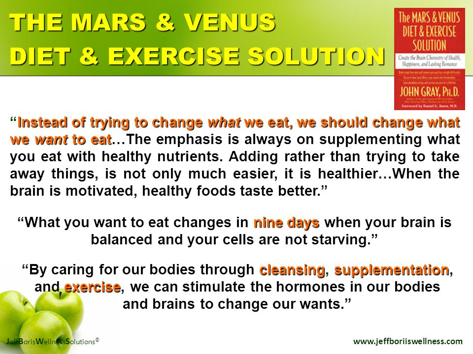 "J eff B oris W ellness S olutions © www.jeffboriiswellness.com Instead of trying to change what we eat, we should change what we want to eat ""Instead"