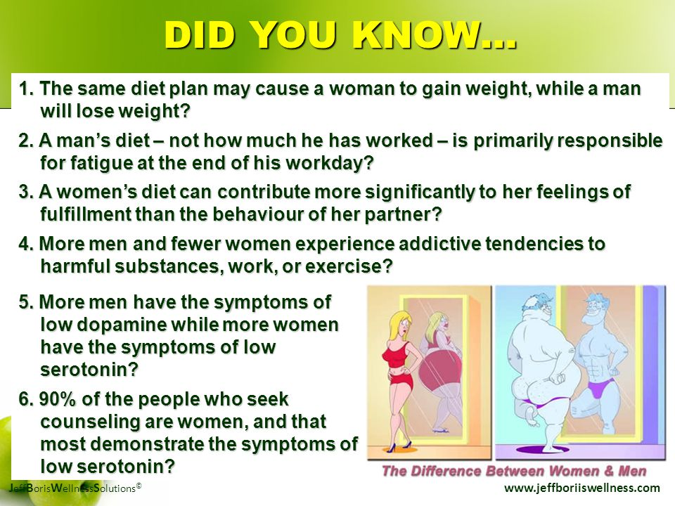 J eff B oris W ellness S olutions © www.jeffboriiswellness.com 1. The same diet plan may cause a woman to gain weight, while a man will lose weight? 2