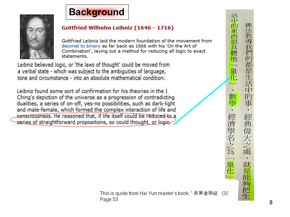 "8 Background This is quote from Hai Yun master's book: "" 非常金刚经 (3)"" Page 53"