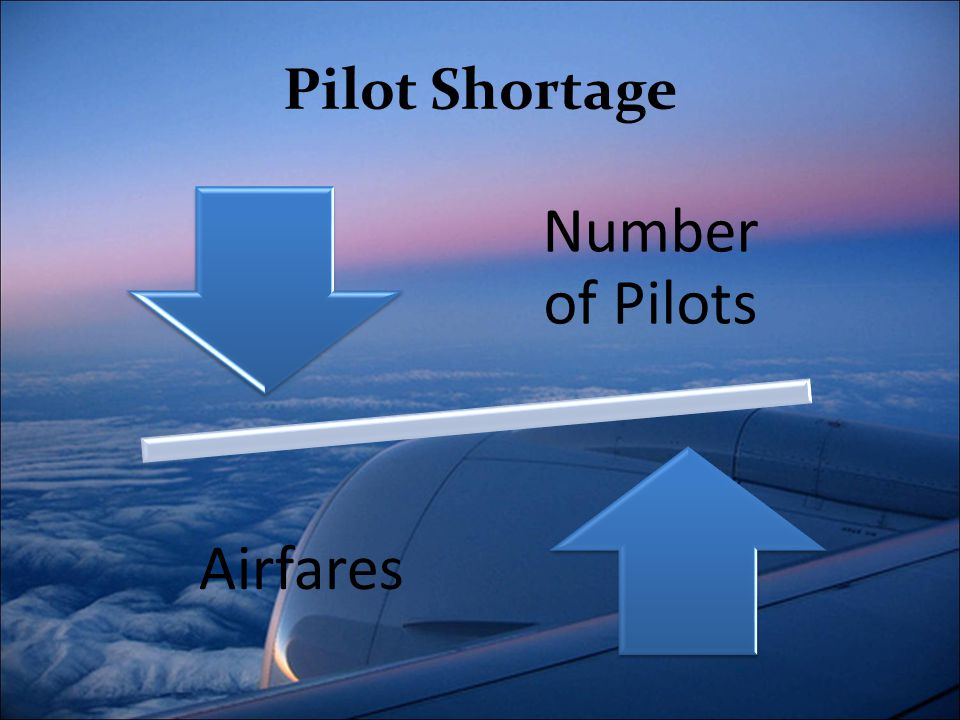 Number of Pilots Airfares