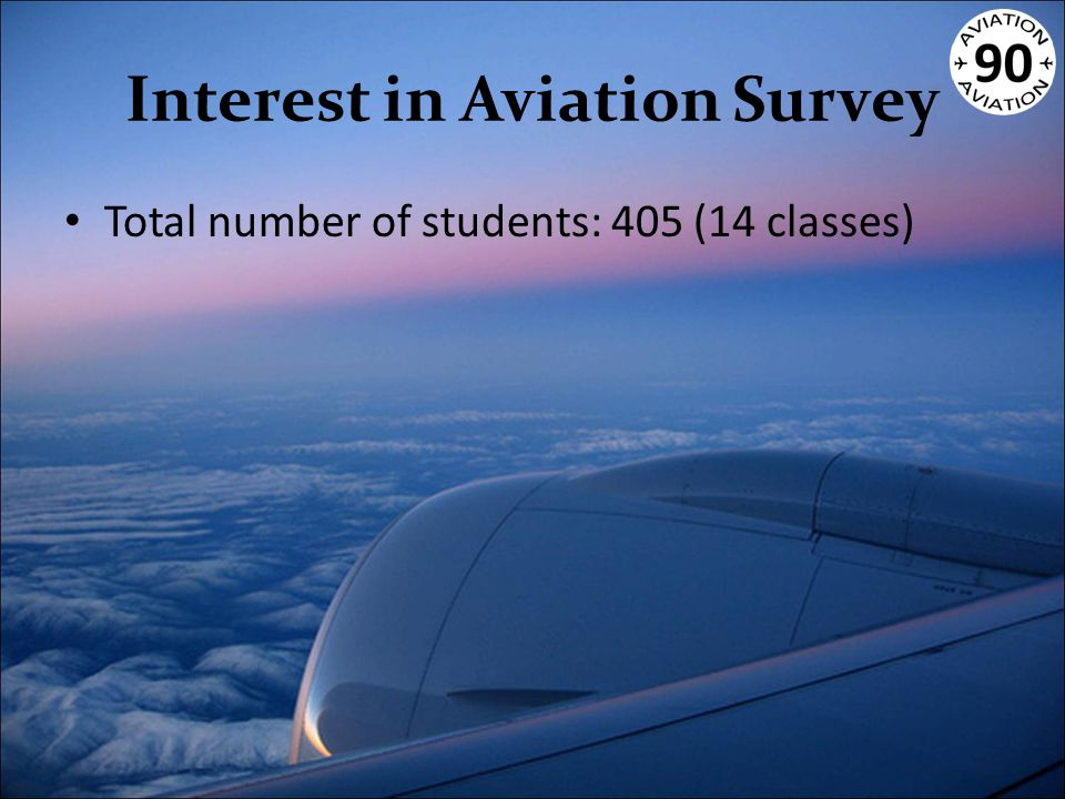 Interest in Aviation Survey Total number of students: 405 (14 classes)