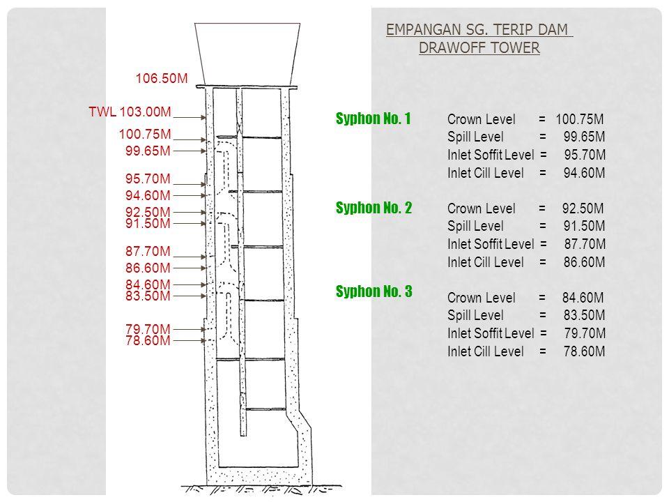 EMPANGAN SG.TERIP DAM DRAWOFF TOWER Syphon No.