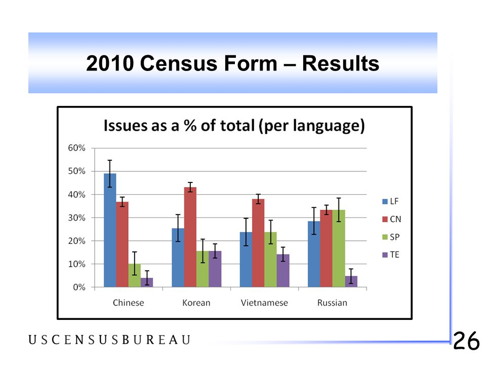 26 2010 Census Form – Results