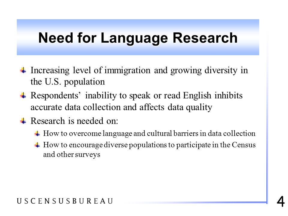 5 Language Use in the United States: 2007 American Community Survey data (Shin & Kominski, 2010) 20% of U.S.