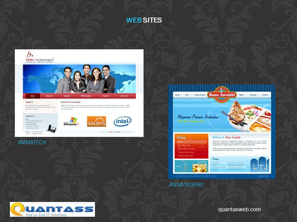 AMMATECH ANNA SURABI WEB SITES