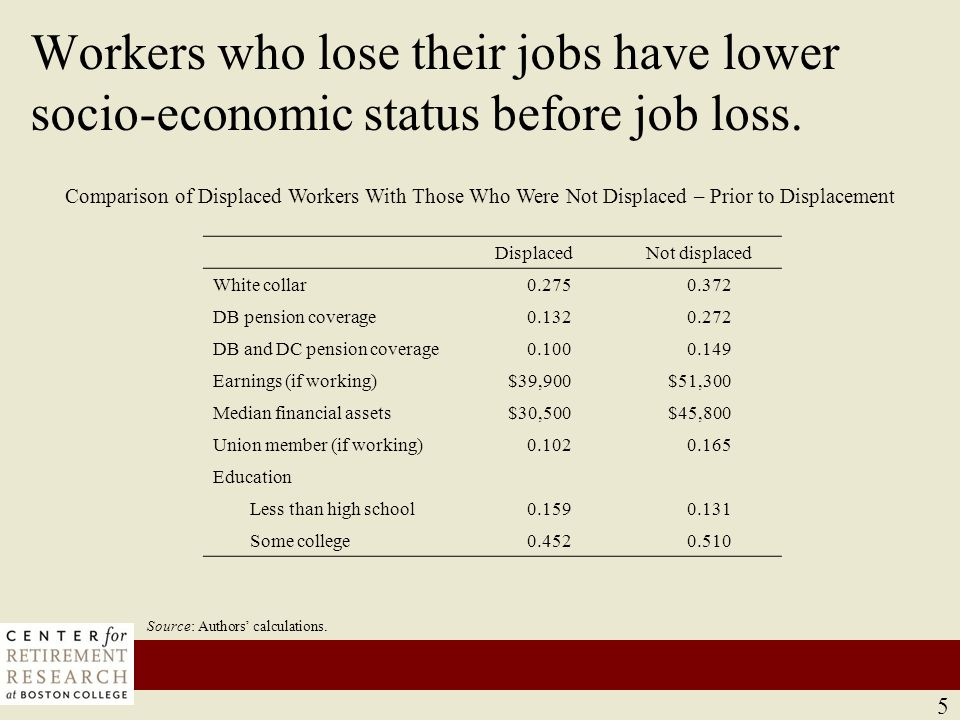 Workers who lose their jobs have lower socio-economic status before job loss.