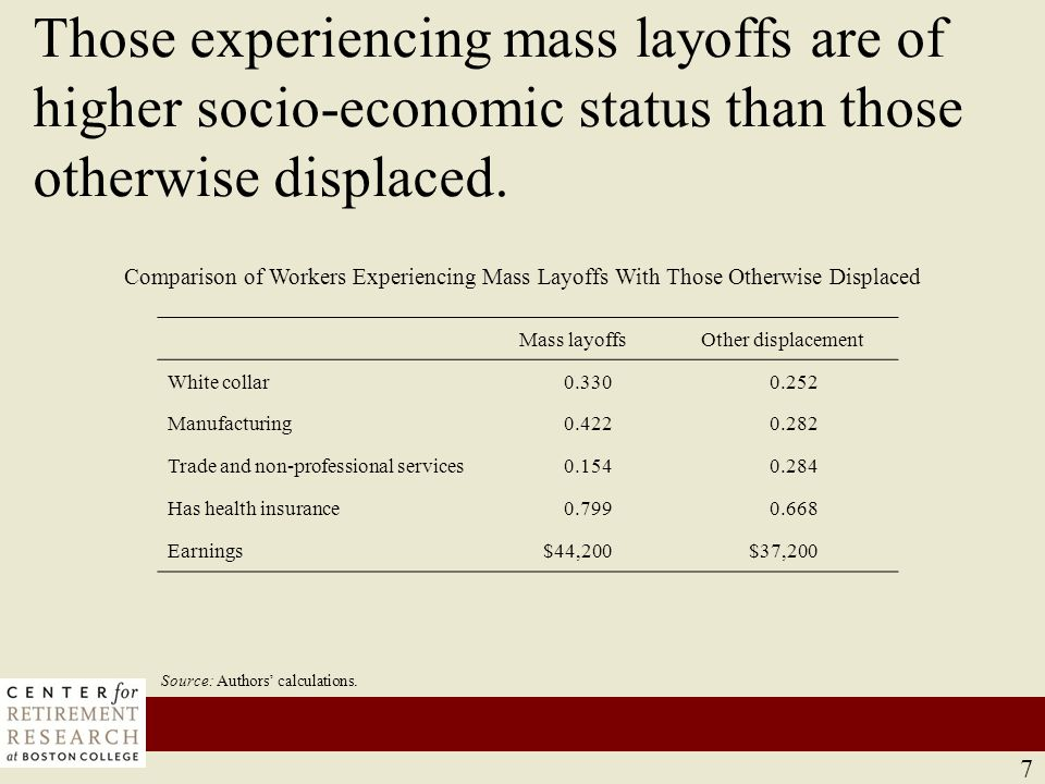 7 Those experiencing mass layoffs are of higher socio-economic status than those otherwise displaced.
