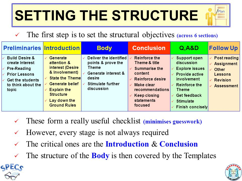 Post reading Assignment Other Lessons Revision Assessment SETTING THE STRUCTURE The first step is to set the structural objectives (across 6 sections) Build Desire & create Interest Pre-Reading Prior Lessons Get the students to think about the topic Generate attention & interest (Desire & Involvement) State the Theme Generate belief Explain the Structure Lay down the Ground Rules Deliver the identified points & prove the Theme Generate interest & desire Stimulate further discussion Support open discussion Explore issues Provide active involvement Reinforce the Theme Get feedback Stimulate Finish concisely Reinforce the Theme & title Summarise the content Reinforce desire Make clear recommendations Keep closing statements focused BodyIntroductionConclusionPreliminariesFollow UpQ,A&D These form a really useful checklist (minimises guesswork) However, every stage is not always required The critical ones are the Introduction & Conclusion The structure of the Body is then covered by the Templates