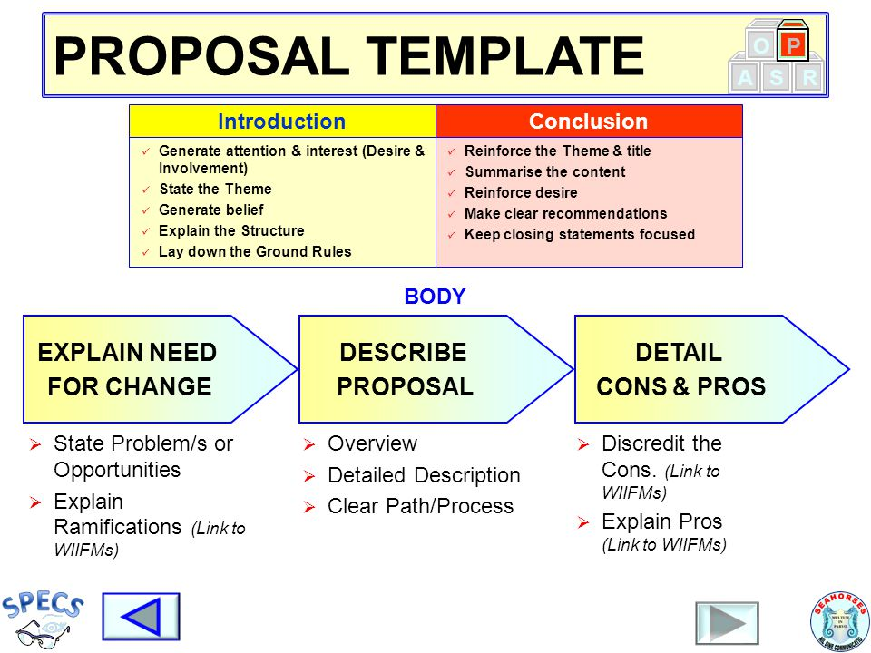 PROPOSAL TEMPLATE RA S O P EXPLAIN NEED FOR CHANGE DETAIL CONS & PROS DESCRIBE PROPOSAL  Overview  Detailed Description  Clear Path/Process  Discredit the Cons.