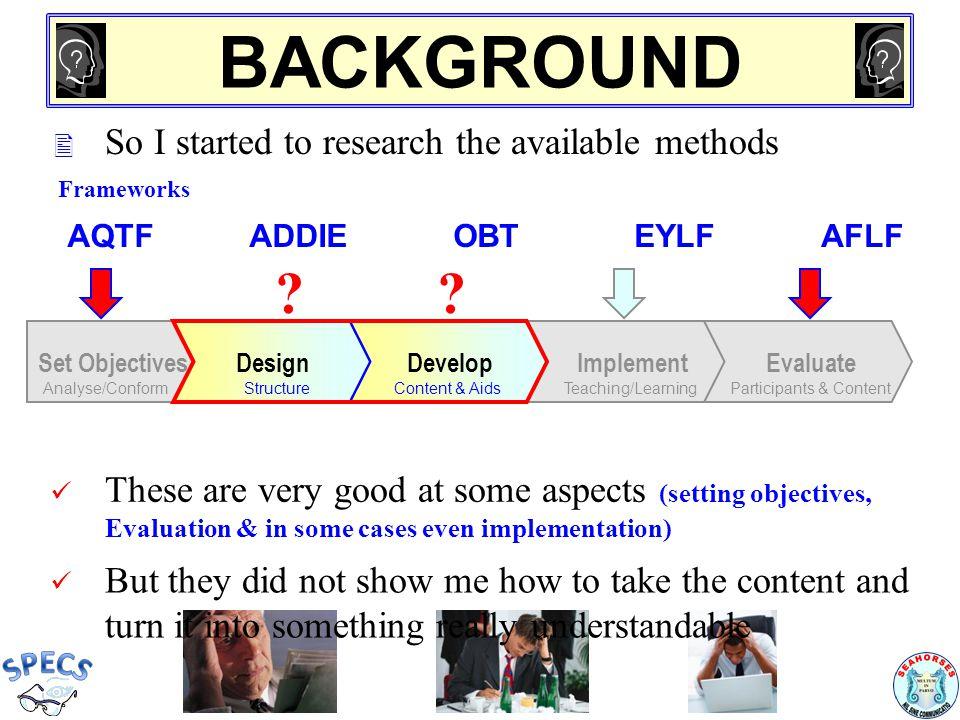 Set Objectives Analyse/Conform Implement Teaching/Learning Evaluate Participants & Content Design Structure Develop Content & Aids ?.