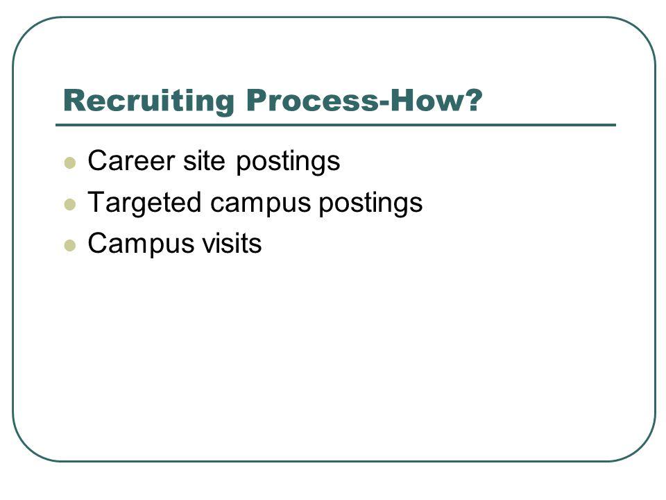 Recruiting Process-How Career site postings Targeted campus postings Campus visits